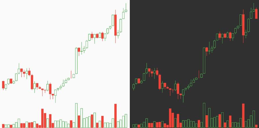 Elegant OHLC Candlestick and Trade Volume charts for Flutter