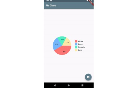A Pie Chart Widget with cool animation