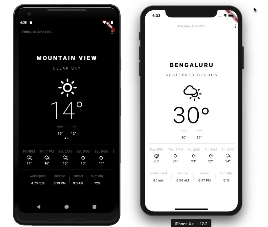 A Flutter application to view current weather status
