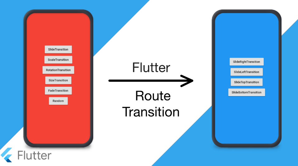 A Flutter application showing different ways of animating page route transition